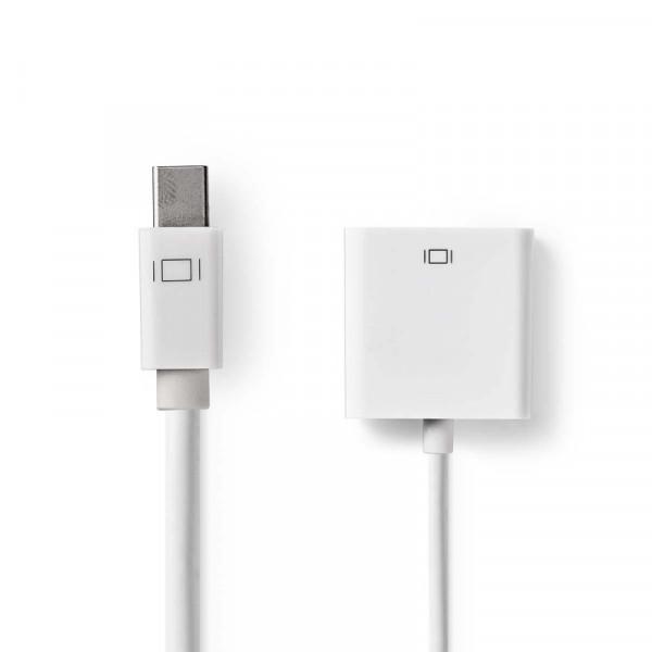 Mini DisplayPort - DVI adapter